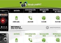 ¿Cuánto dura la batería de tu smartphone de Android?