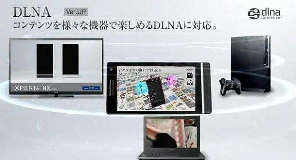 Xperia NX xperia Acro HD