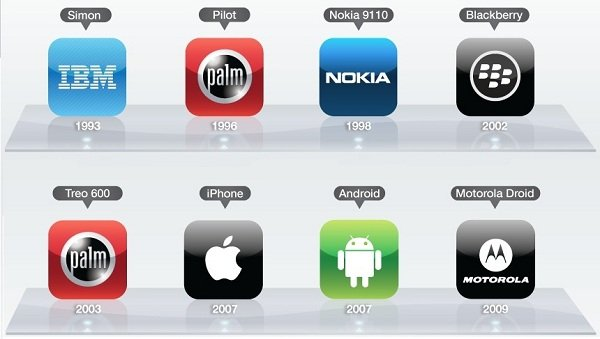 Infografia Apple vs Samsung