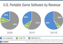 Los juegos de los smartphones le hacen sombra a los de la PSP y Nintendo DS