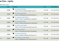 CyanogenMod nightly builds ya están ahí de nuevo