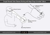 Google Glasses será controlado por anéis e tatuagens