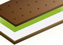 Dispositivos con Android Ice Cream Sandwich