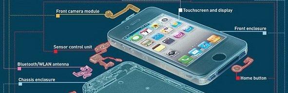 precio real iphone 4S