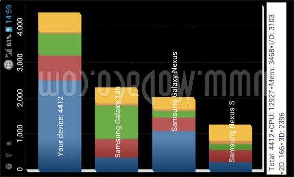 LG X3  Nvidia Tegra 3