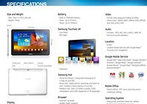 La página del Samsung Galaxy Tab 10.1 ya está actualizada y no tiene ranura microSD