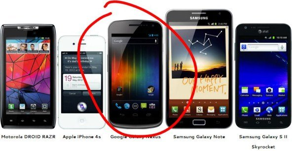 Galaxy Nexus vs Motorola RAZR Apple iPhone 4s Samsung Galaxy Note Sasmung Galaxy S2