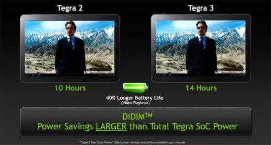 Tegra 3 ahorro bateria