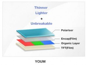 youm amoled samsung flexible
