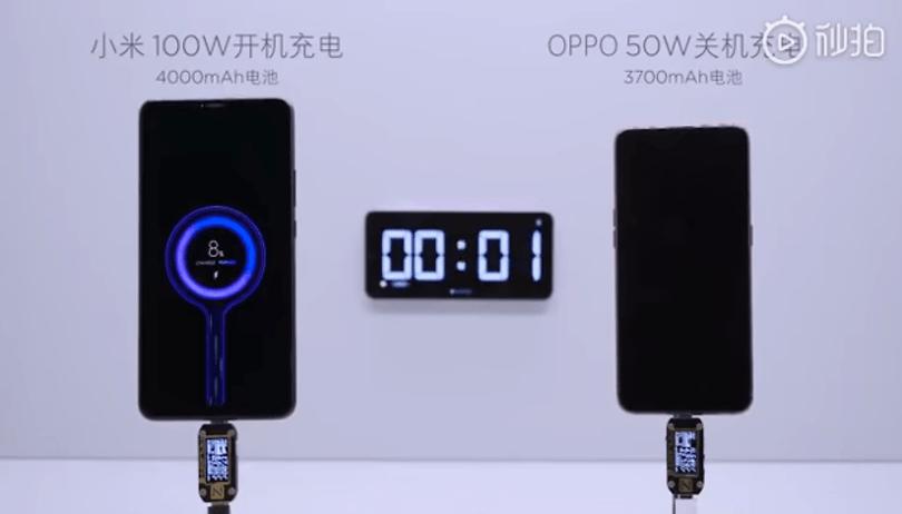 Xiaomi ricarica una batteria da 4000 mAh in soli 17 minuti