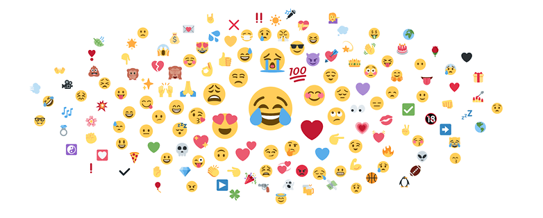 most used emoji
