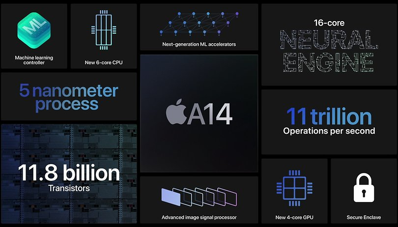A14 Bionic: Apple's new super chip is silly fast
