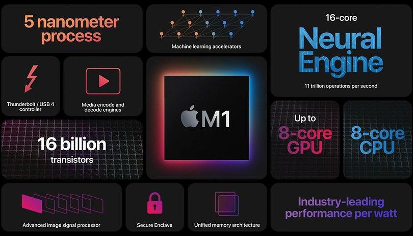 """Startschuss für TSMC-Fabrik: Apple-Chips ab 2024 """"Made in USA"""""""