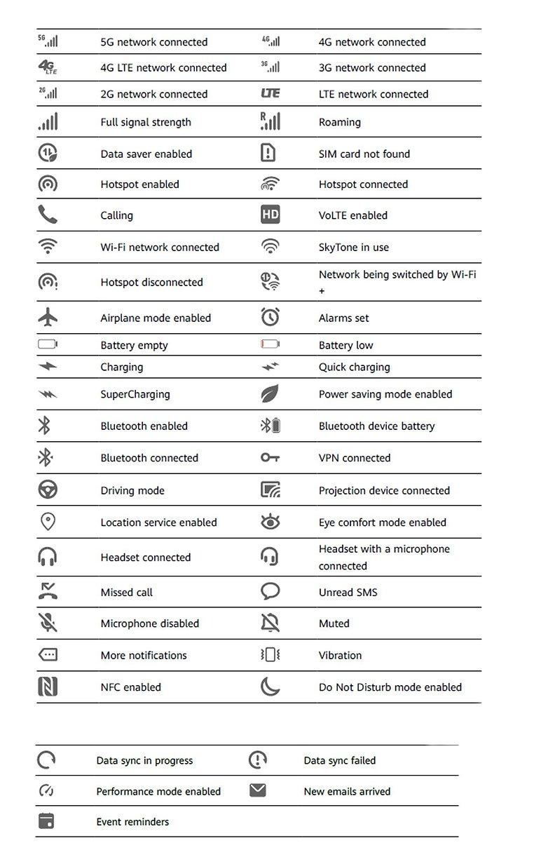Huawei Status Icons