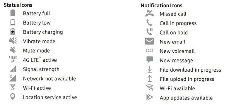 MIUI status icons