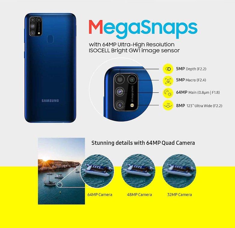 Samsung Galaxy M Prime Camera details