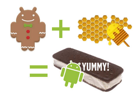 Ice Cream Sandwich Android 2