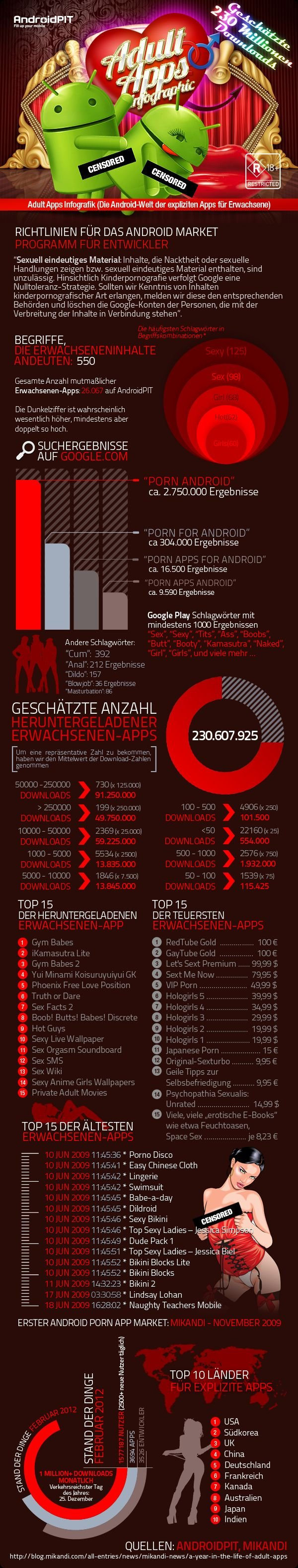 Adult Apps Infografik