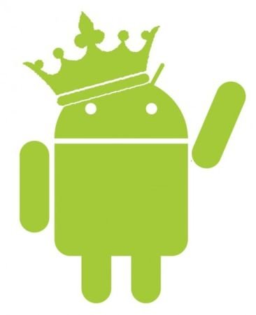 Android domintaes China