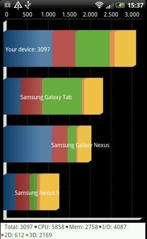 HTC-velocity-4G-quadrant