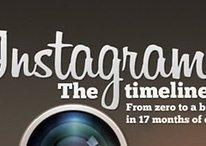 [Infografía] Instagram: De 0 a mil millones en 17 meses