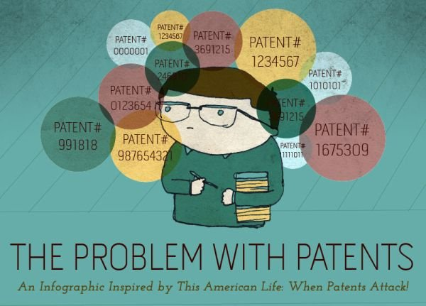 Patents-Infografic-header