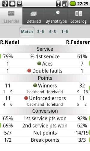 Tennis-Math
