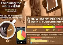 App Developer Survey: 45% of App Developers Have a Second Job