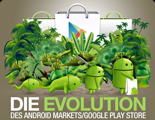 Die Evolution des Android Market