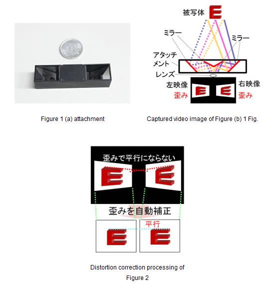 Fujitsu 3D Technik