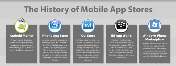 History App Stores Header
