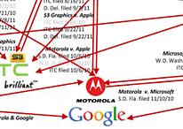 Guerre des brevets mobiles: tout en un graphique
