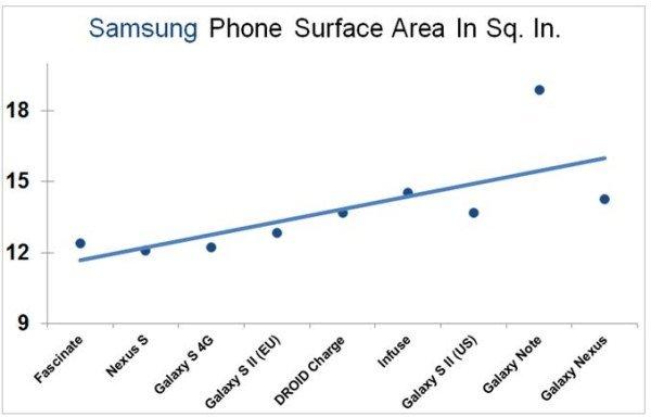 Samsung size chart