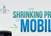 El precio de los dispositivos móviles es cada vez menor (Infografía)