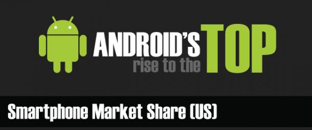 Android en la cima