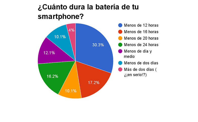 encuesta111
