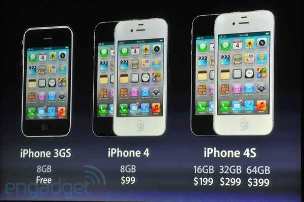 Android vs Apple Precios