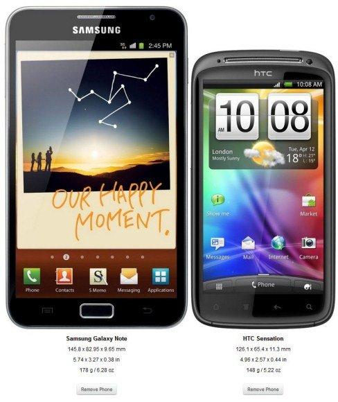 tamaño telefonos 2