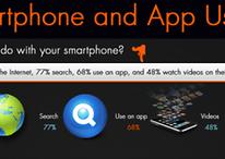 ¿Para qué usamos el smartphone?
