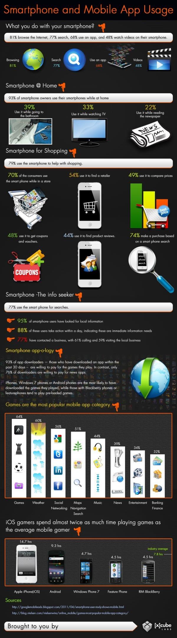 usos del smartphone 2