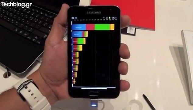 Ha nacido una estrella: El Samsung Galaxy Note sorprende en las pruebas de rendimiento