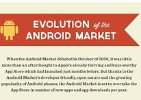 [Infographic] Android Market: Evolution Of A Success Story